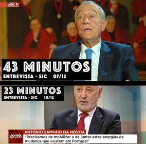 Tempos_de_debate